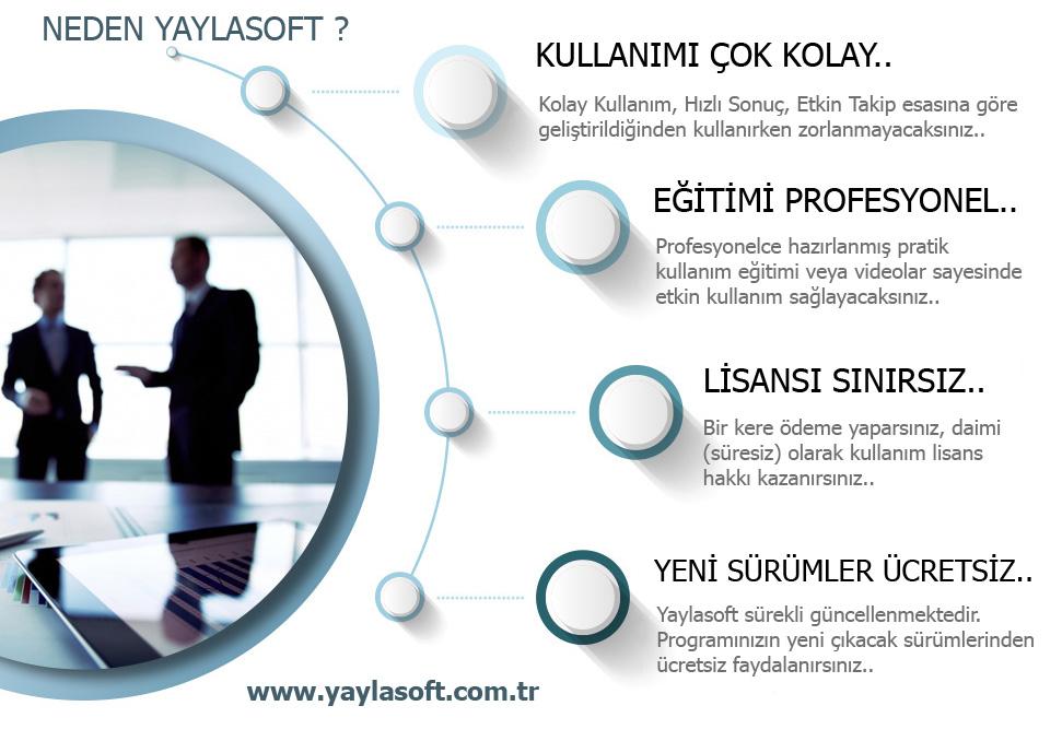 NEDEN_YAYLASOFT